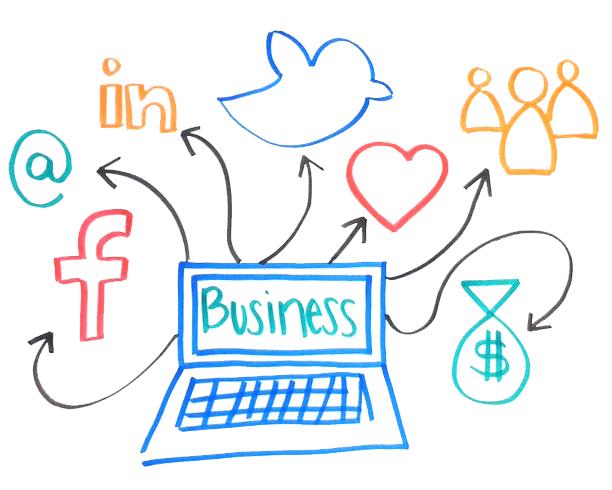 social media personal branding business