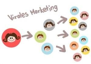 viral marketing virale