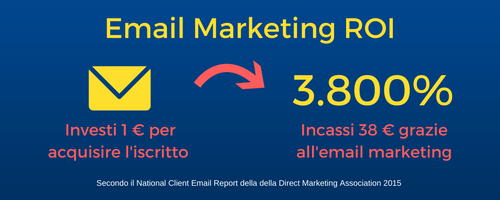Come guadagnare online - Email Marketing ROI